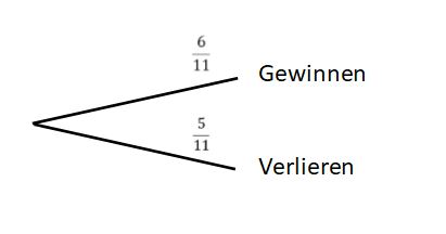 Baumdiagramm A2 b alternativ.jpg