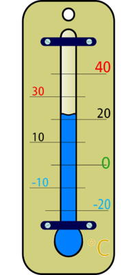 Temperature-305750 1280.png